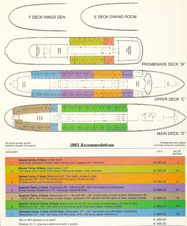 Deck plans of SS Prince George, 1983